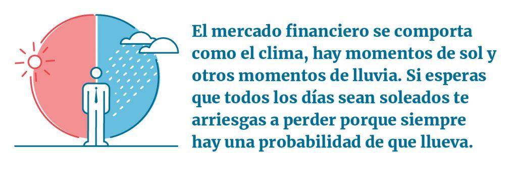 El mercado financiero se comporta como el clima